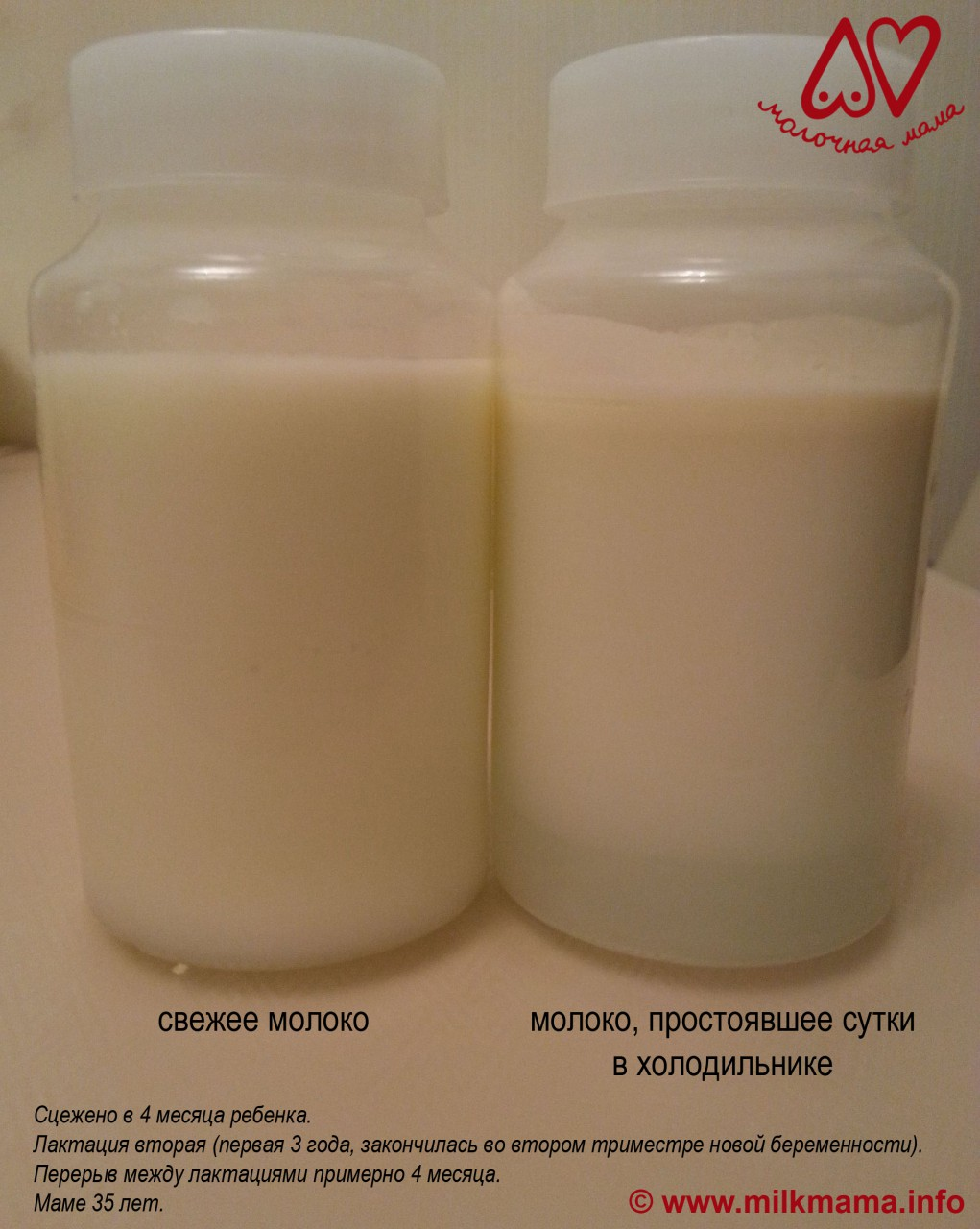 Как сделать, чтоб молоко перегорело?